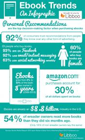 ebook trends