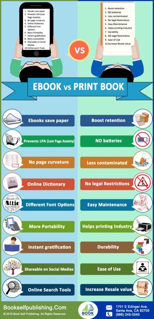 ebook vs print book 568b625620f64 w1500